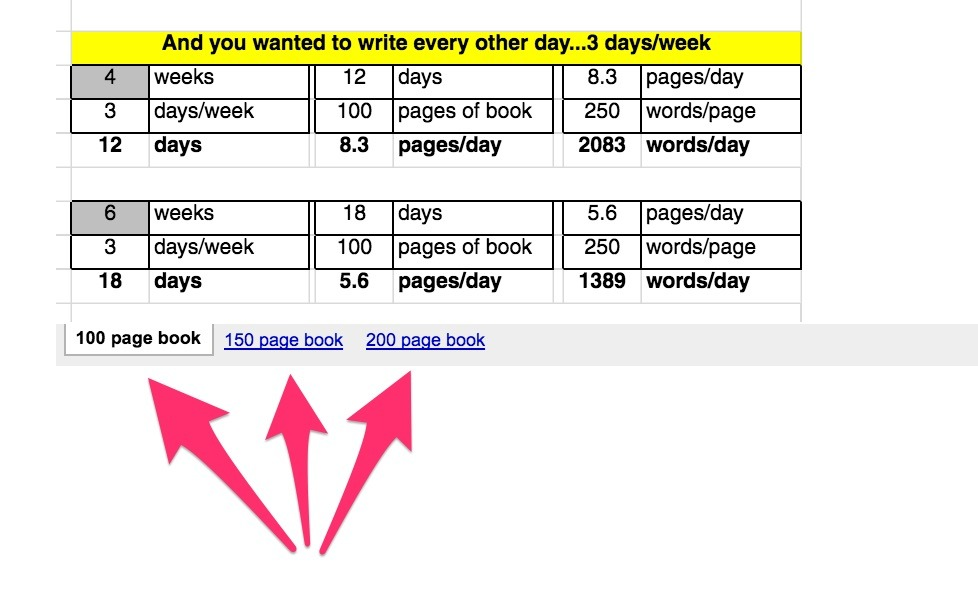 how to write a novel in 100 days You can write your next book or script in 28 days or less, working 1 hour a day max guaranteed.